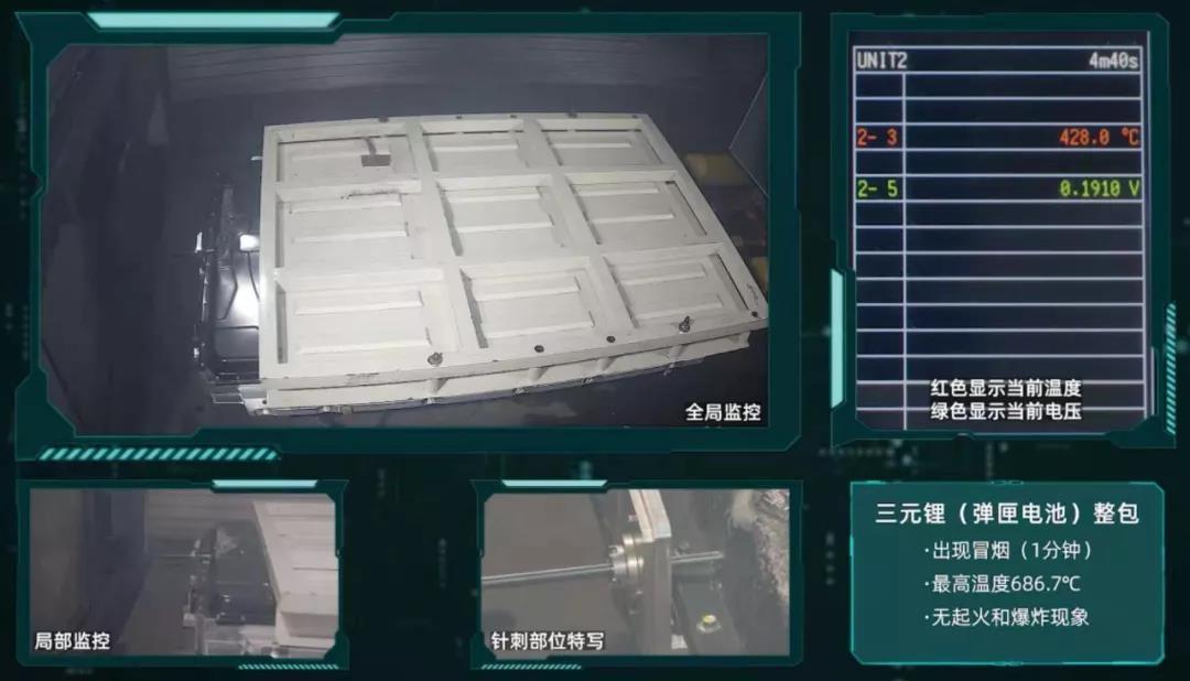 """广汽埃安发布 弹匣电池,通过""""针刺试验""""不起火"""