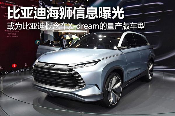 或为海洋系列首款全新SUV,比亚迪X-DREAM量产版参数曝光